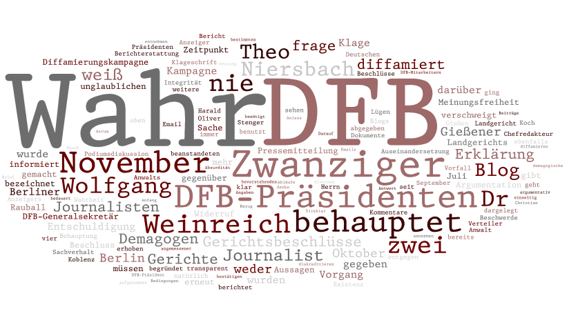 Wordle: Weinreich vs. DFB