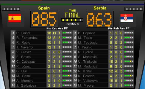 basketball_em_finale