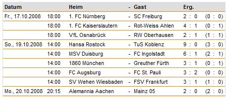 fußballergebnisse heute 1. bundesliga